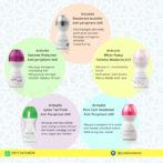 ACTIVELLE Deodorant Oriflame